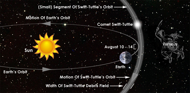 2013august3_swift_tuttle_orbit_v2.jpg