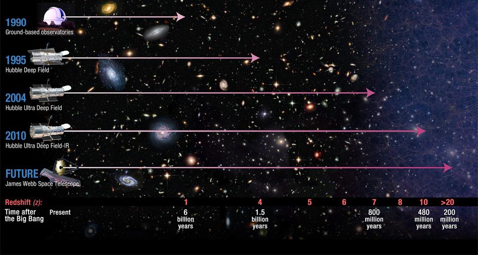631-hubble-james-webb-space-telescope-comparison.jpg