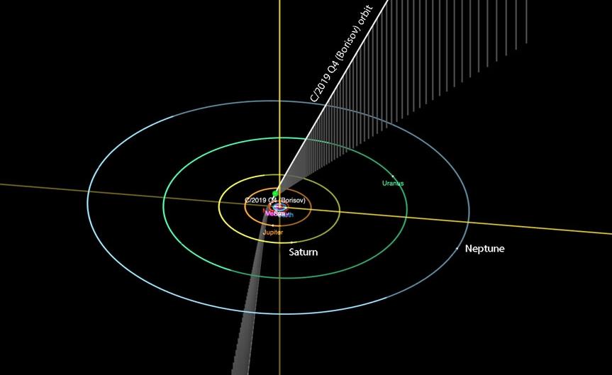 borisov-orbit_v2.jpg