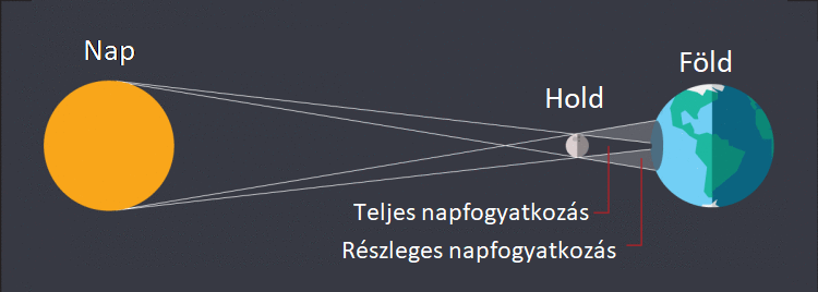 infographic-solar-eclipse-facebook2.png