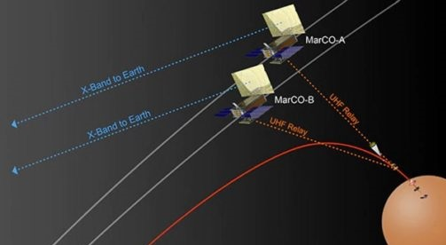 mars-cube-one-505x360.jpg