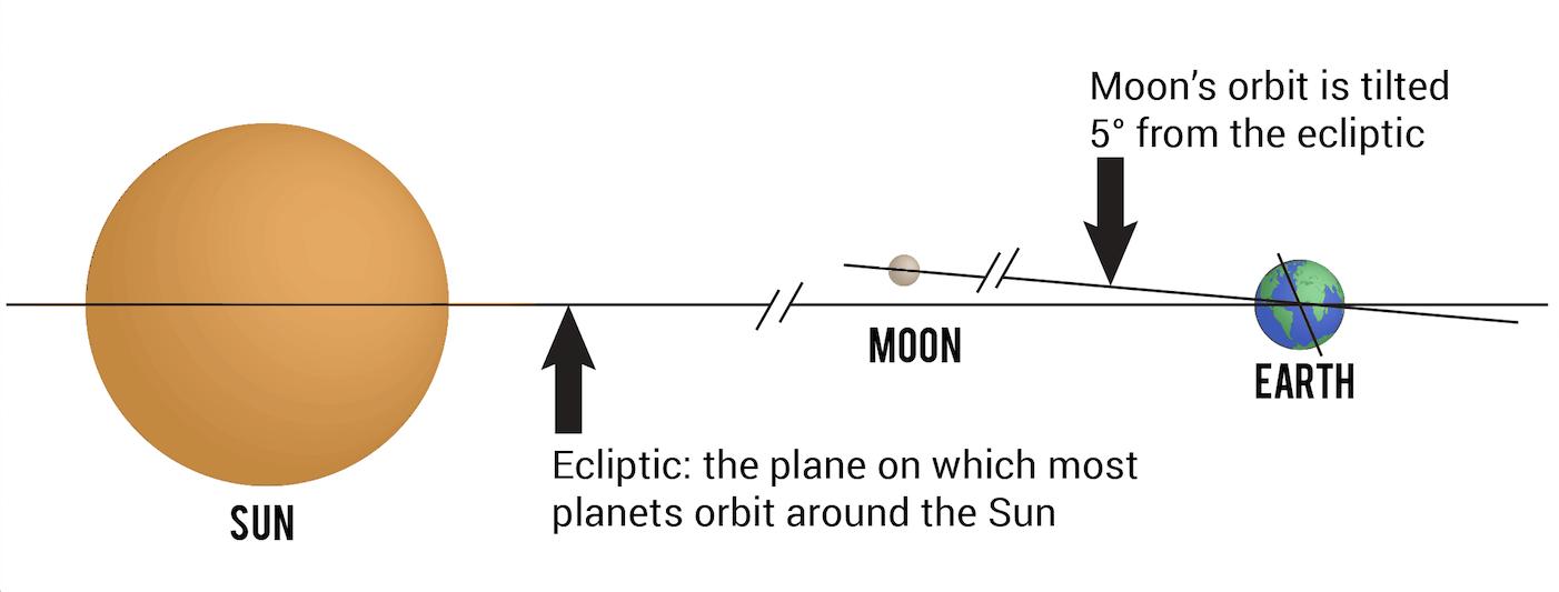 moon_evidence_3.jpg