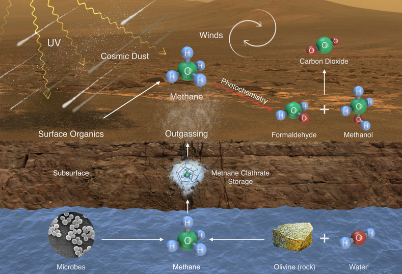 pia19088-marscuriosityrover-methanesource-20141216_1.png