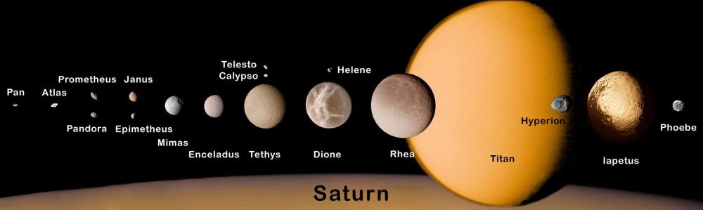 saturn-satellites_fit_1000x10000_1.jpg