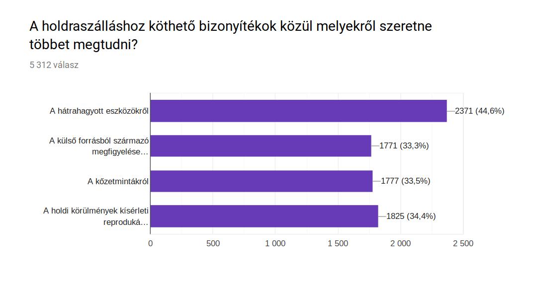 screenshot_2019-07-16_felmeres_a_holdraszallas_hazai_megiteleserol_10.png