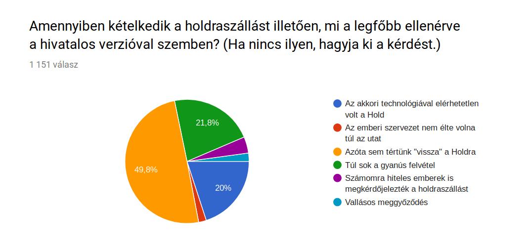 screenshot_2019-07-16_felmeres_a_holdraszallas_hazai_megiteleserol_7.png
