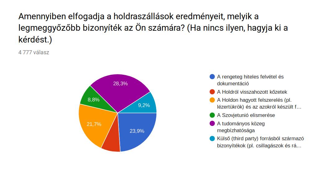 screenshot_2019-07-16_felmeres_a_holdraszallas_hazai_megiteleserol_8.png