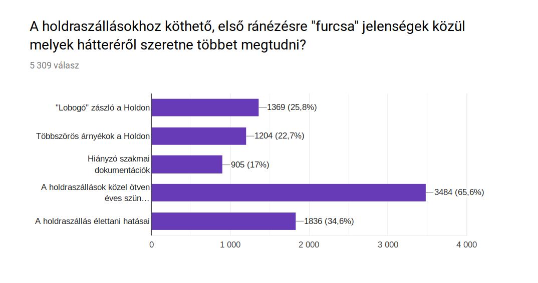 screenshot_2019-07-16_felmeres_a_holdraszallas_hazai_megiteleserol_9.png