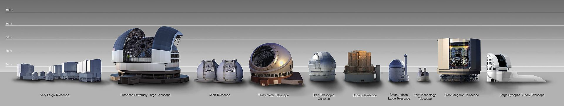 size_comparison_between_the_e-elt_and_other_telescope_domes.jpg