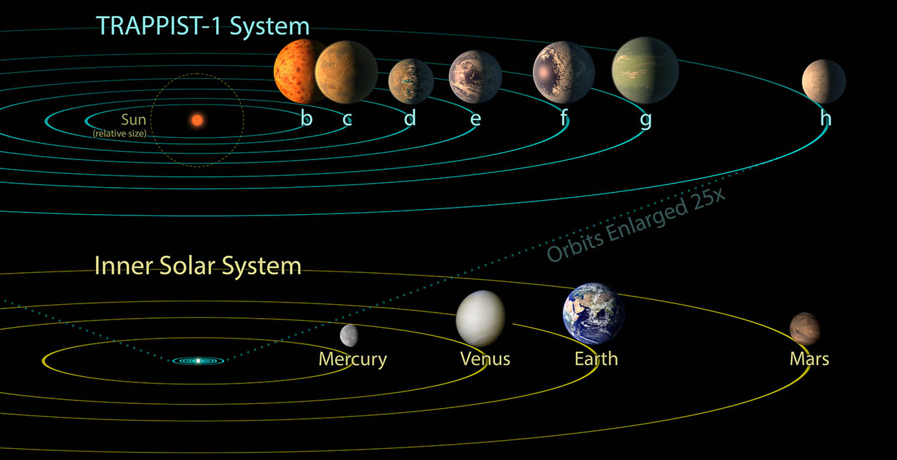 trappist.png