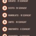 A 10 legkedveltebb növényi tej (infografika)