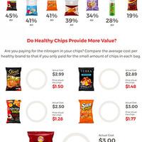 Pontosan mennyi levegő van a chips csomagolásban?