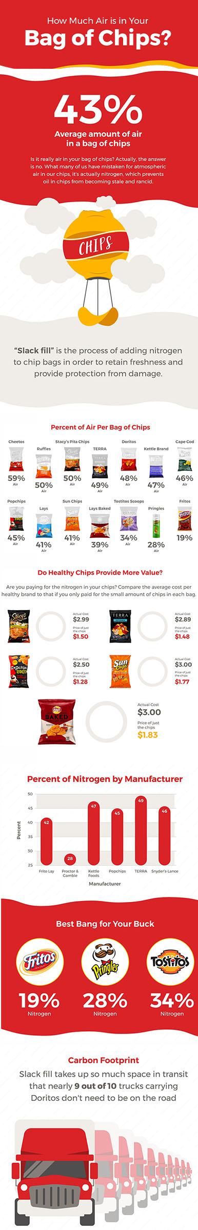 chips_levego_1.jpg