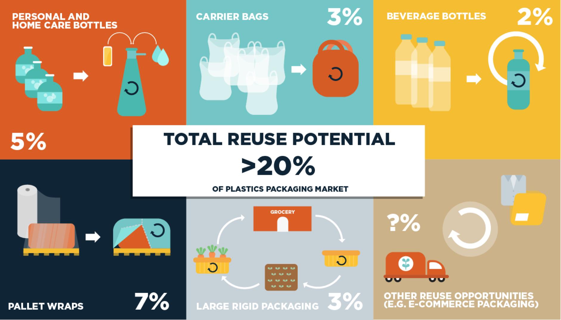plastic_reuse_2.png