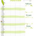 Nyomtatható családi tervező naptár márciusra