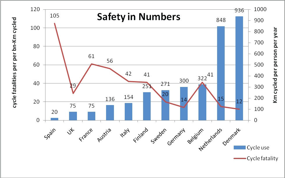 Safety-in-Numbers.jpg