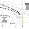 Ma éjjel érhet földet az UARS műhold