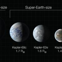 Egyre közelebb a Kepler a Föld ikertestvéreihez