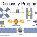 Íme a három döntős a következő Discovery-re