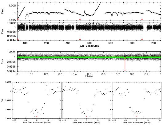 kepler-22b_graphs.png