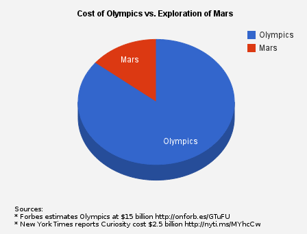 mars_olympics.png