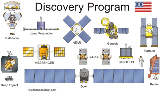 Discovery_Probes.jpg