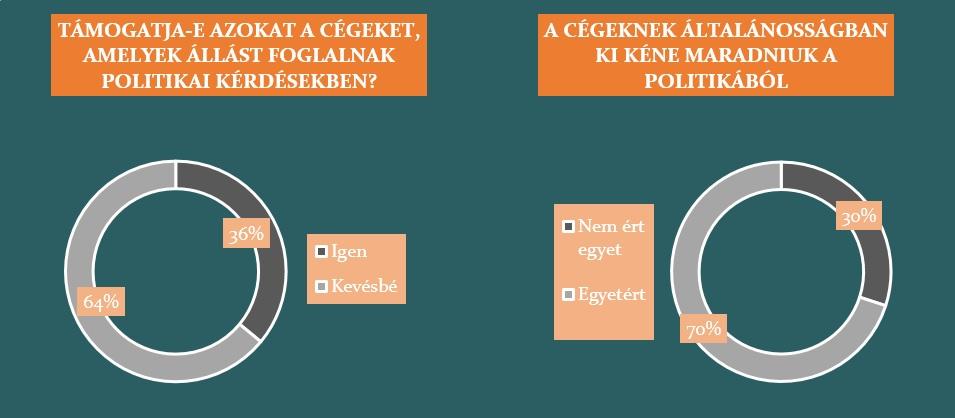 04_08_irlanda_diagramok.jpg