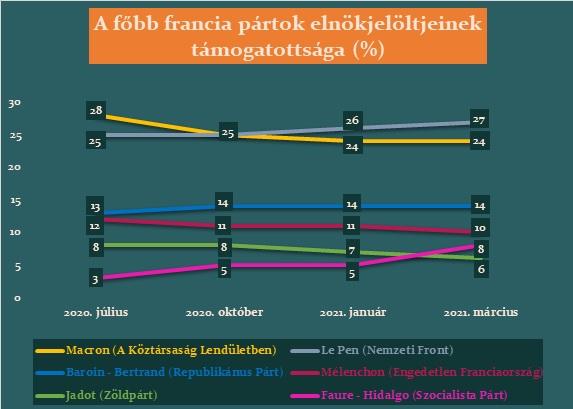 franciabal_diagr.jpg