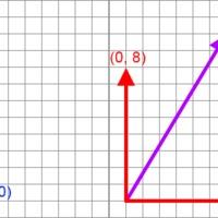 Ojjan nehéz ez a matek... :(