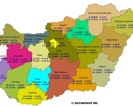 Tavaly tovább öregedett a magyar autóállomány