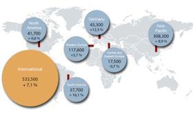 Világpiaci rekordot ért el januárban a Volkswagen-Csoport