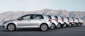 Autófinanszírozás: Operatív lízing – céges ügyfeleknek