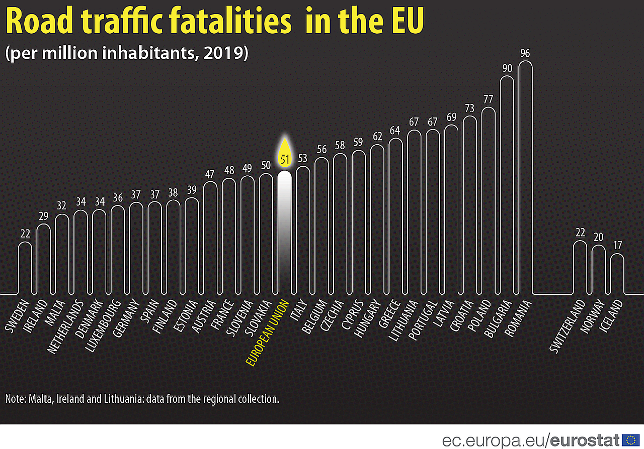 road_traffic_fatalities_in_the_eu_m.png