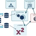 hogyan tanítsd a modelled: analitikus modellezés lépésről lépésre