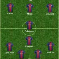 A Barca jövője