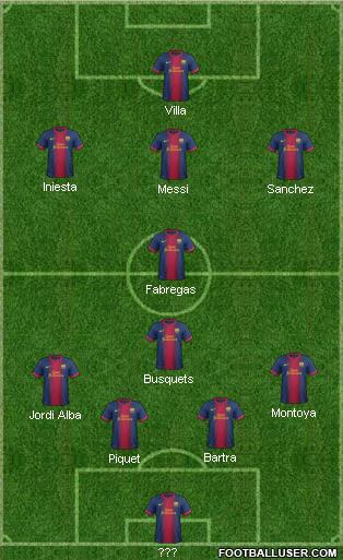 Barca_2013-14.PNG