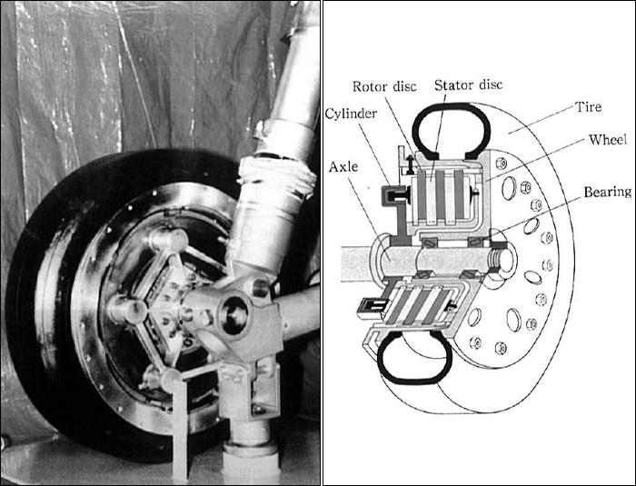 Az egykori MLX01-es sorozatú kísérleti maglev jármű futóművének látképe és felépítése. (Forrás: Sugiwara Shigeo et al.: Development of bogie and products for maglev trains. In: Sumitomo Metal Technical Report 1997, vol. 49. 109. p.)