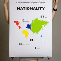 A világ nemzetei