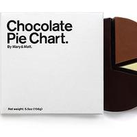 Designer csoki New York-ból
