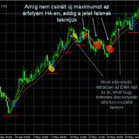 Piaci környezet I. - Trendelő piac