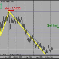 EURAUD sell limit