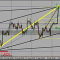 EURUSD 4h-s buy limit