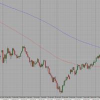 Merre tovább részvénypiac?
