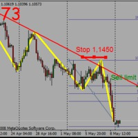USDCHF sell limit