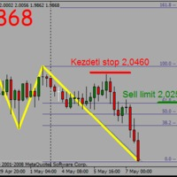 GBPAUD sell limit