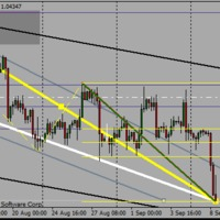 USDCHF 4h-s sell limit