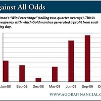 Goldman Sachs és az