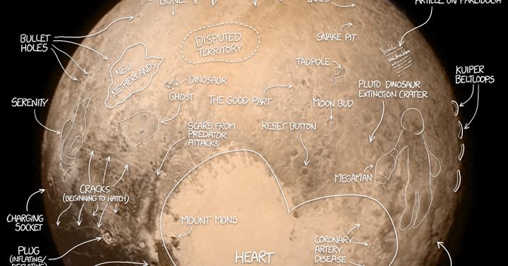 A Plútó valódi térképe