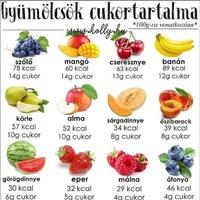 Uzsonnára gyümölcs?