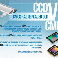 Infografikán a CCD vs. CMOS háború